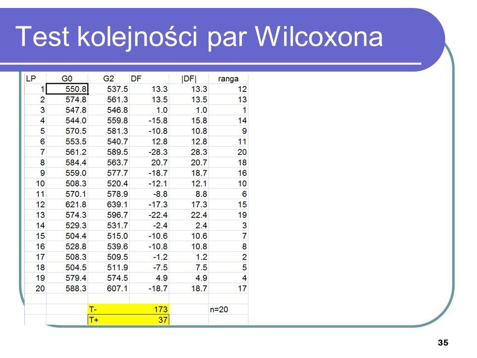 35 Test kolejności par Wilcoxona