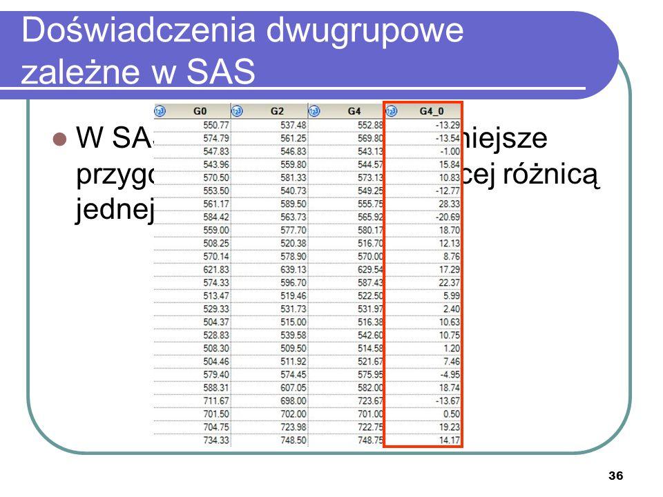 36 Doświadczenia dwugrupowe zależne w SAS W SAS konieczne jest wcześniejsze przygotowanie kolumny będącej różnicą jednej i drugiej serii danych!