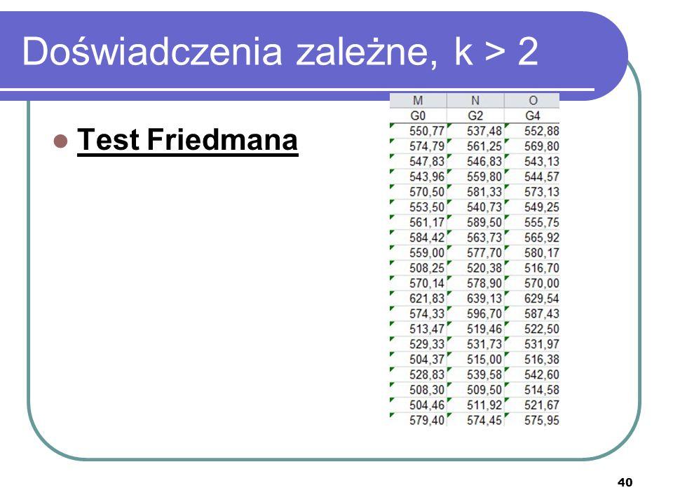40 Doświadczenia zależne, k > 2 Test Friedmana