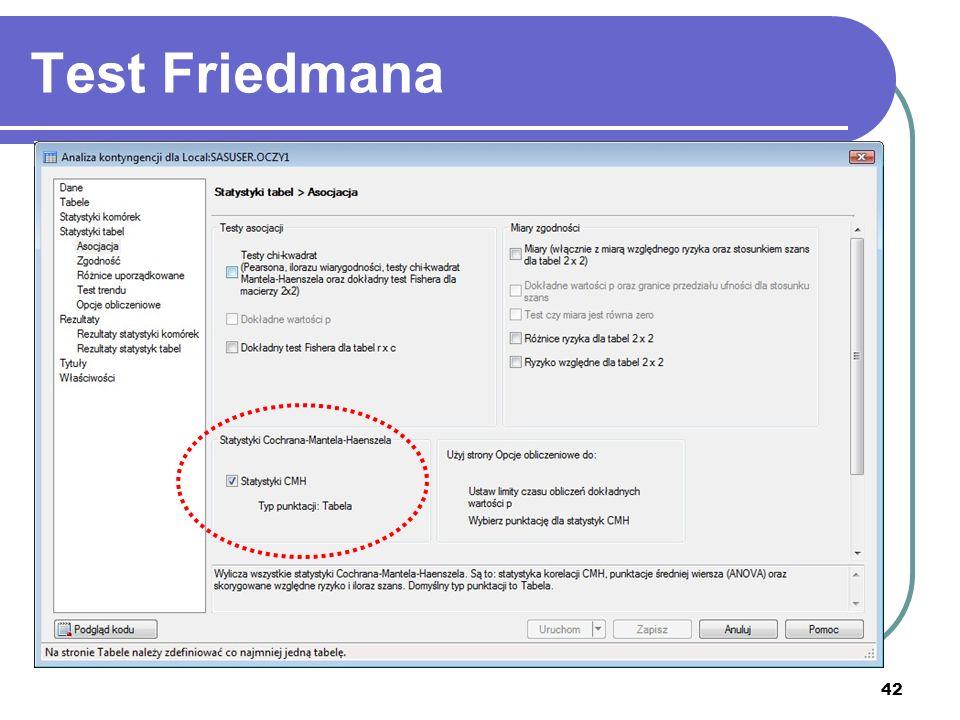 42 Test Friedmana