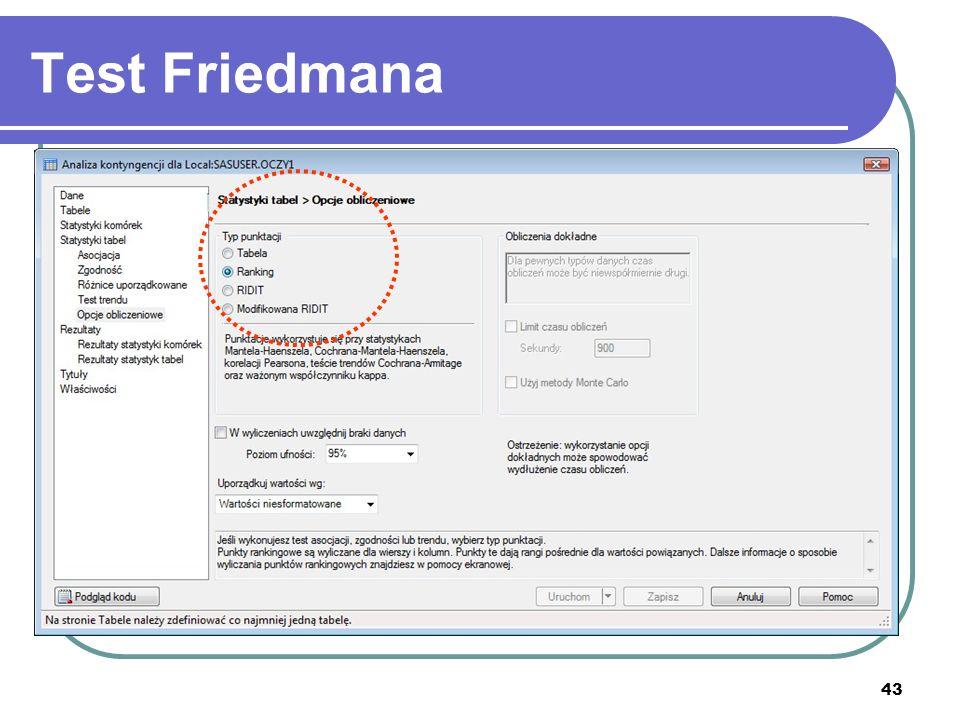 43 Test Friedmana