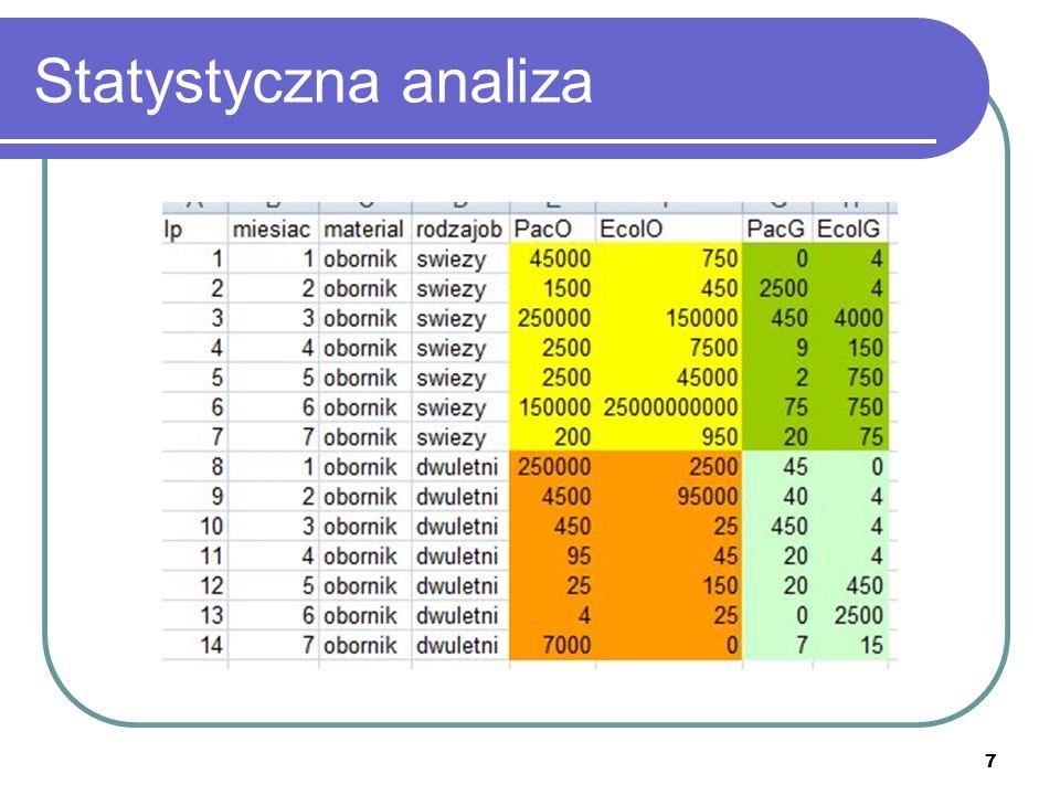 7 Statystyczna analiza