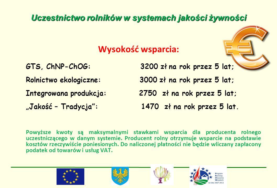 Uczestnictwo rolników w systemach jakości żywności Wysokość wsparcia: GTS, ChNP-ChOG: 3200 zł na rok przez 5 lat; Rolnictwo ekologiczne: 3000 zł na ro