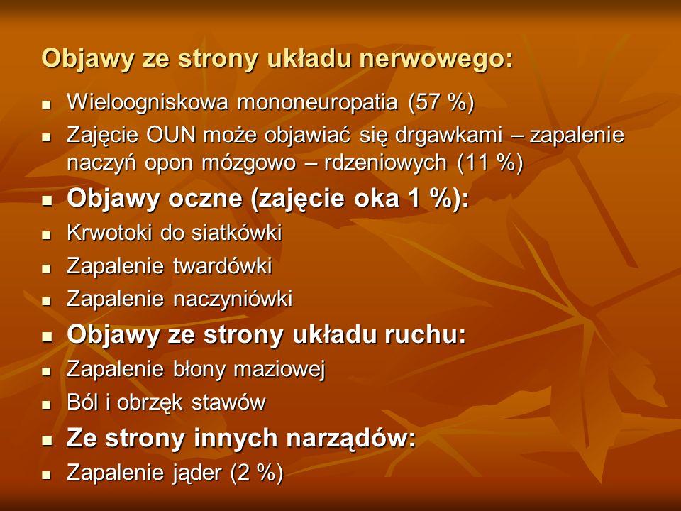 Objawy ze strony układu nerwowego: Wieloogniskowa mononeuropatia (57 %) Wieloogniskowa mononeuropatia (57 %) Zajęcie OUN może objawiać się drgawkami –