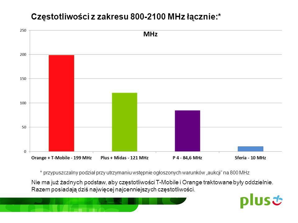 Łączenie częstotliwości ma o wiele większe znaczenie w przypadku internetu LTE niż rozmów głosowych GSM.