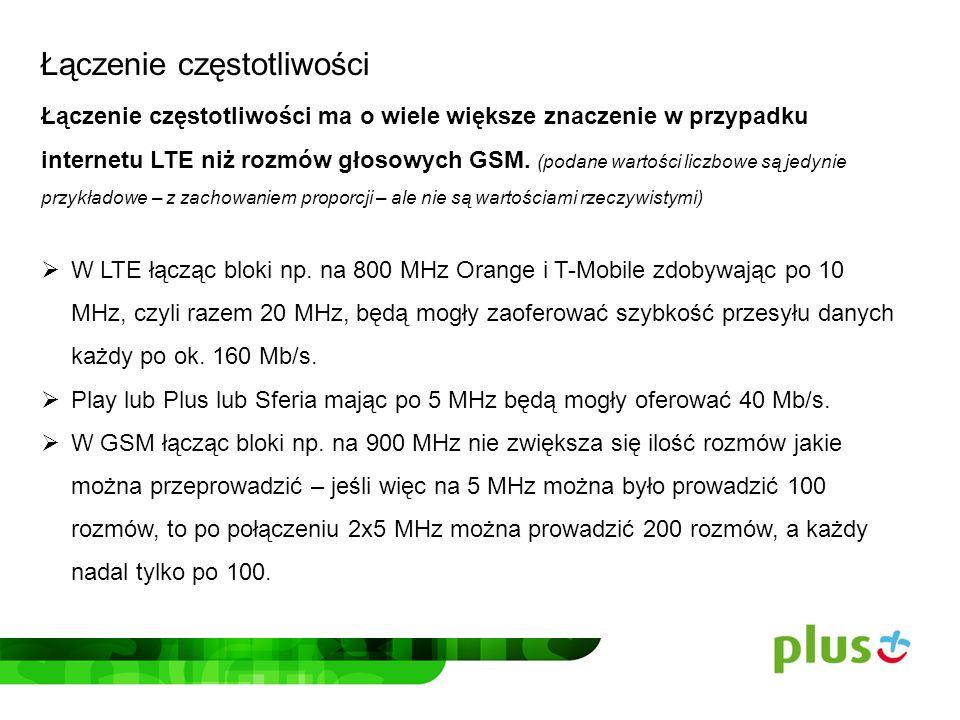 100 200 100 Internet LTE – łączenie częstotliwości: T-Mobile – 5 MHzOrange – 5 MHzPlus – 5 MHzPlay – 5 MHz 40 Mb/s 80 Mb/s Nie ma korzyści – suma możliwych rozmów do obsłużenia nie zmienia się.