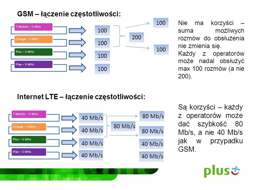Zarówno T-Mobile jak i Orange współdzieląc częstotliwości w technologii HSPA/LTE mogą stworzyć czterokrotnie lepszy produkt, bez ograniczenia sumarycznej pojemności stacji nadawczej.