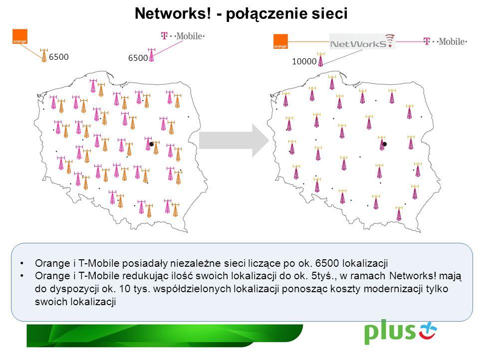 3500 6500 Sytuacja pozostałych operatorów sieci PLAY: posiada ok.