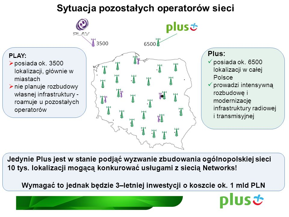 Networks.– skutki łączenia infrastruktury P4 ok. 3500 własnych stacji T-Mobile ok.
