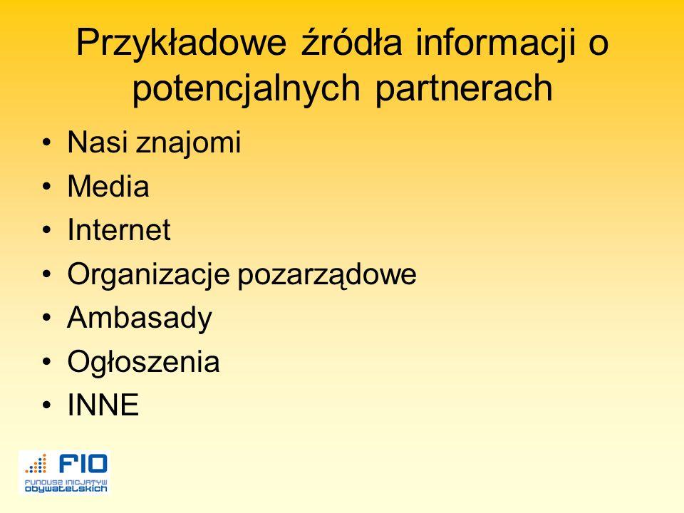 Gdzie szukać partnerów? Miejscowość Gmina Województwo Kraj Zagranica Biznes Samorządy i instytucje publiczne NGO