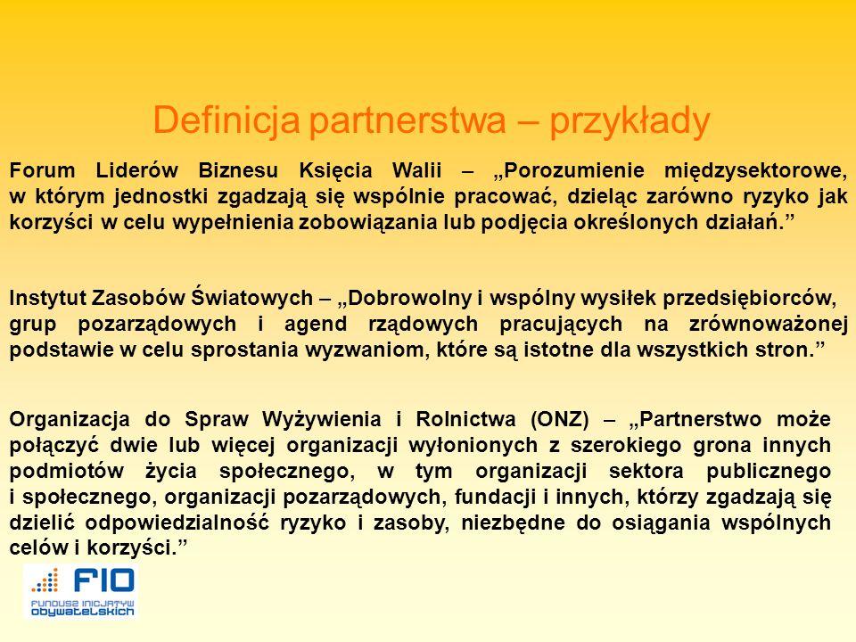 Przykładowe źródła informacji o potencjalnych partnerach Nasi znajomi Media Internet Organizacje pozarządowe Ambasady Ogłoszenia INNE