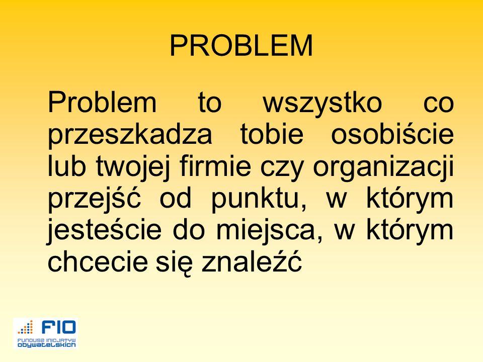 PROBLEM Problem to wszystko co przeszkadza tobie osobiście lub twojej firmie czy organizacji przejść od punktu, w którym jesteście do miejsca, w którym chcecie się znaleźć