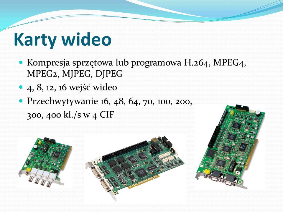 Karty wideo Kompresja sprzętowa lub programowa H.264, MPEG4, MPEG2, MJPEG, DJPEG 4, 8, 12, 16 wejść wideo Przechwytywanie 16, 48, 64, 70, 100, 200, 30