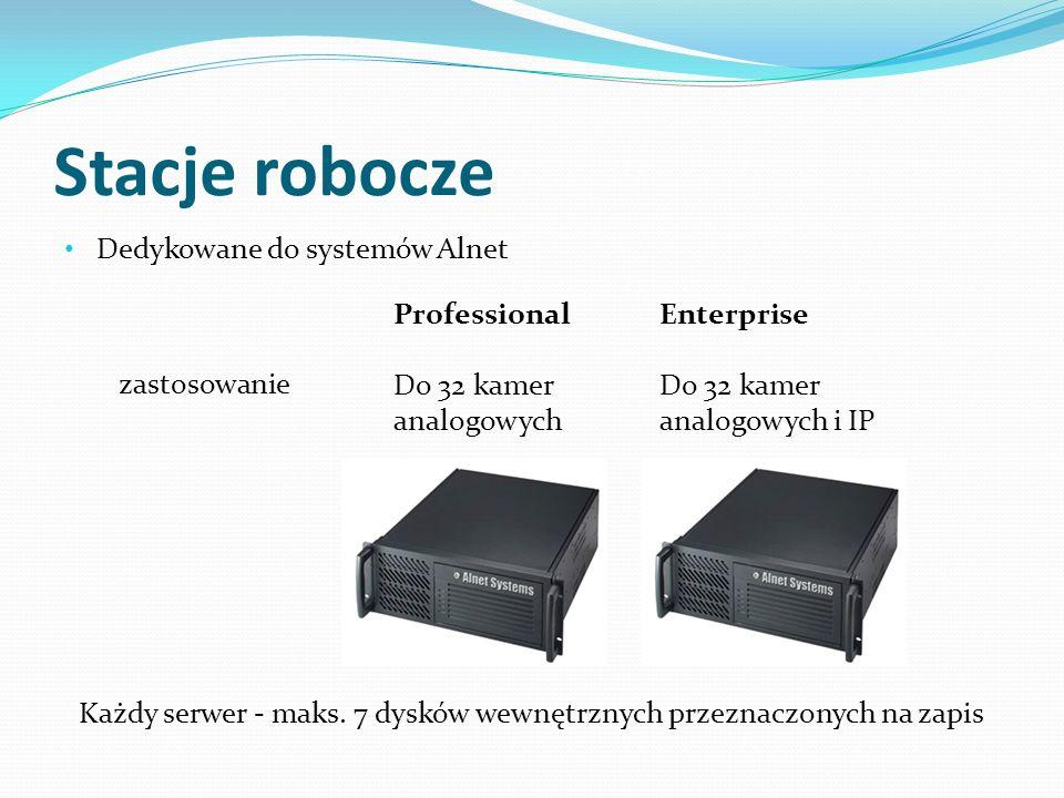Dedykowane do systemów Alnet Stacje robocze Professional Do 32 kamer analogowych Enterprise Do 32 kamer analogowych i IP zastosowanie Każdy serwer - m