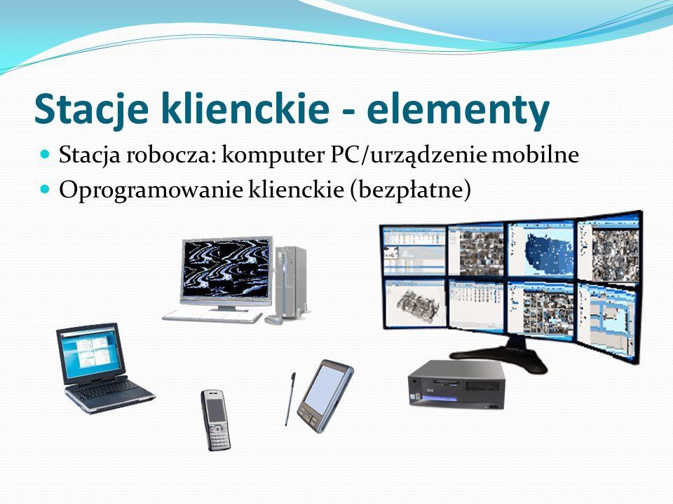Stacje klienckie - elementy Stacja robocza: komputer PC/urządzenie mobilne Oprogramowanie klienckie (bezpłatne)