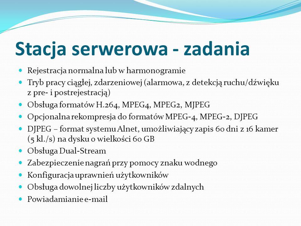 Stacja serwerowa - zadania Rejestracja normalna lub w harmonogramie Tryb pracy ciągłej, zdarzeniowej (alarmowa, z detekcją ruchu/dźwięku z pre- i post