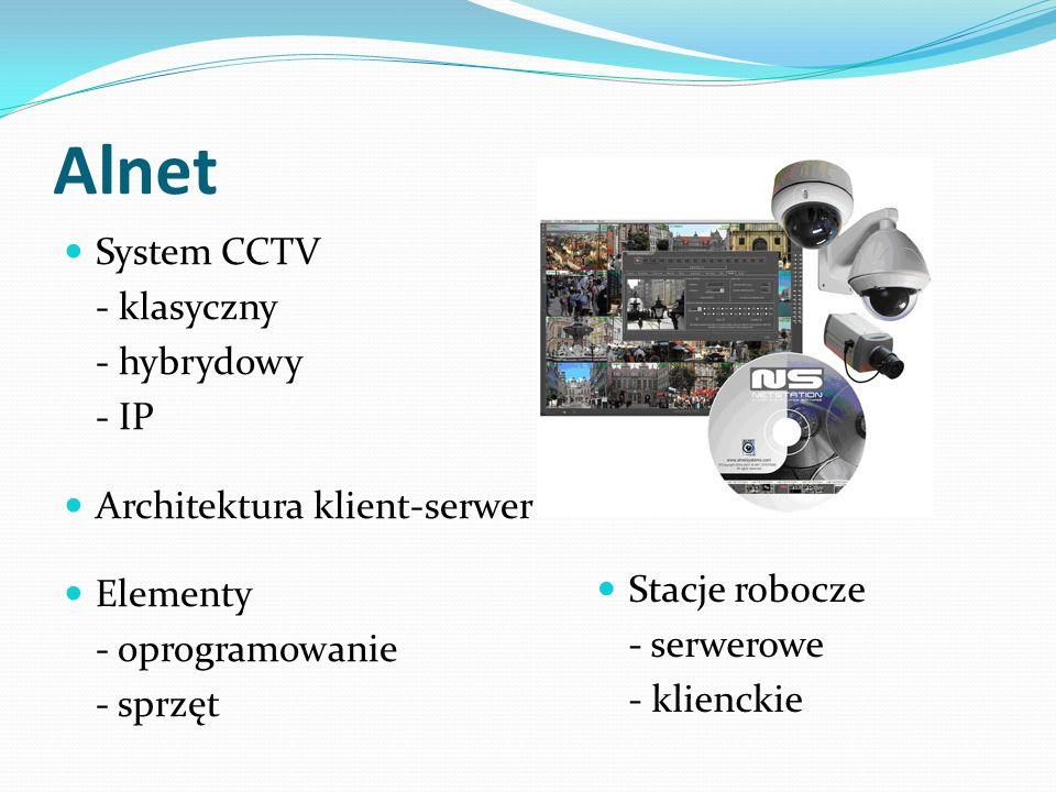 Dedykowane do systemów Alnet Stacje robocze Professional Do 32 kamer analogowych Enterprise Do 32 kamer analogowych i IP zastosowanie Każdy serwer - maks.