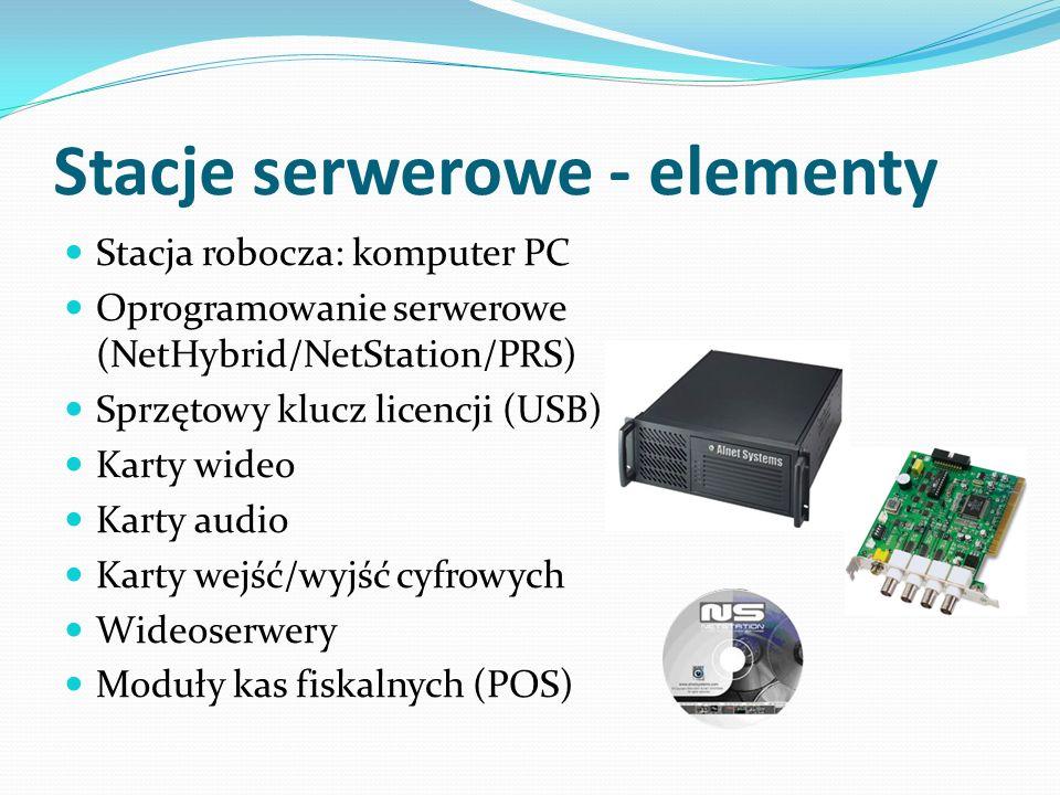 Stacje serwerowe - elementy Stacja robocza: komputer PC Oprogramowanie serwerowe (NetHybrid/NetStation/PRS) Sprzętowy klucz licencji (USB) Karty wideo