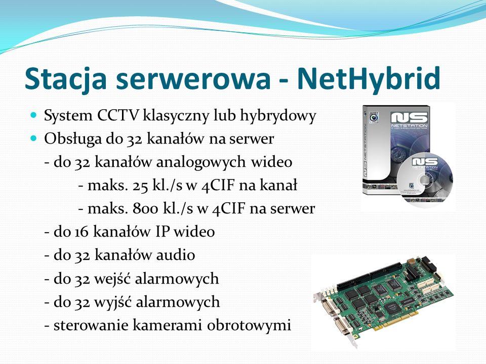 Stacja serwerowa - NetHybrid System CCTV klasyczny lub hybrydowy Obsługa do 32 kanałów na serwer - do 32 kanałów analogowych wideo - maks. 25 kl./s w