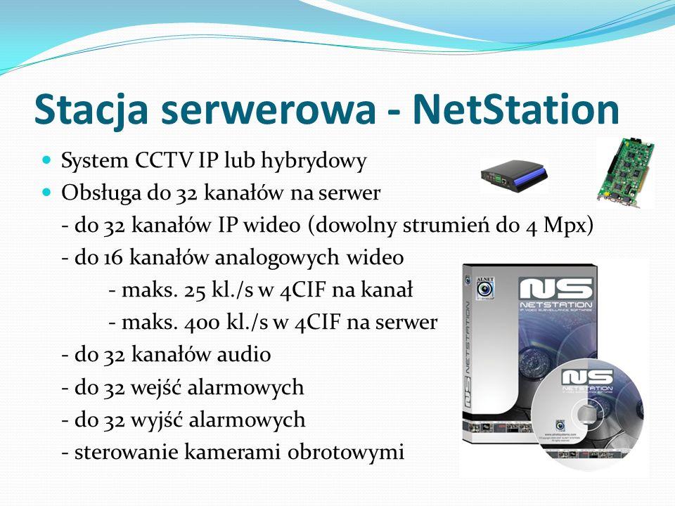 Stacja serwerowa - NetStation System CCTV IP lub hybrydowy Obsługa do 32 kanałów na serwer - do 32 kanałów IP wideo (dowolny strumień do 4 Mpx) - do 1