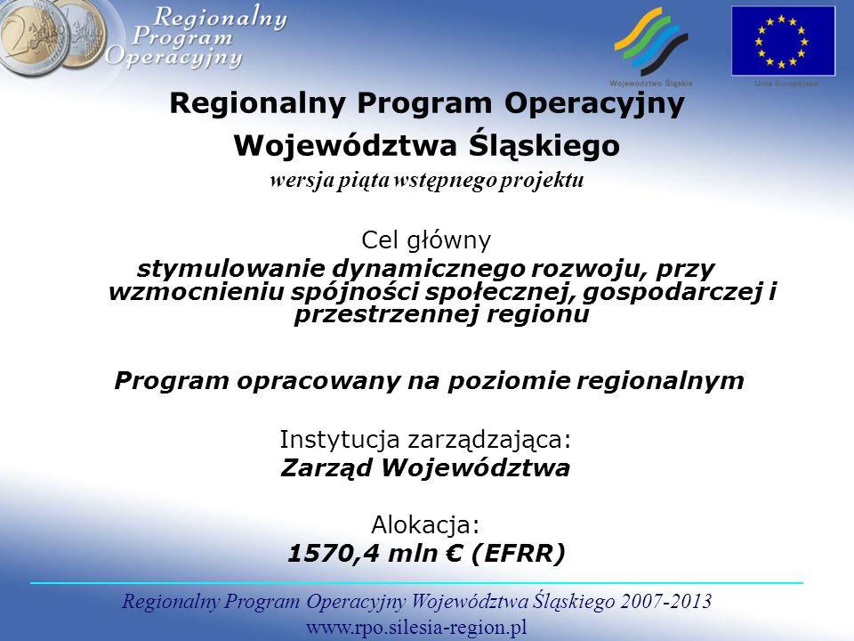 Regionalny Program Operacyjny Województwa Śląskiego 2007-2013 www.rpo.silesia-region.pl Priorytet IX - Zdrowie i rekreacja Działania 9.1 Infrastruktura lecznictwa zamkniętego 25,50 mln euro 9.2 Infrastruktura lecznictwa otwartego 12,26 mln euro Główni Beneficjenci: JST, publiczne oraz niepubliczne jednostki opieki zdrowotnej świadczące usługi w publicznym systemie ochrony zdrowia, kościoły i związki wyznaniowe 9.3 Lokalna infrastruktura sportowa 20,00 mln euro Główni Beneficjenci: JST, stowarzyszenia sportowe, spółdzielnie i wspólnoty mieszkaniowe, Organizacje pozarządowe.