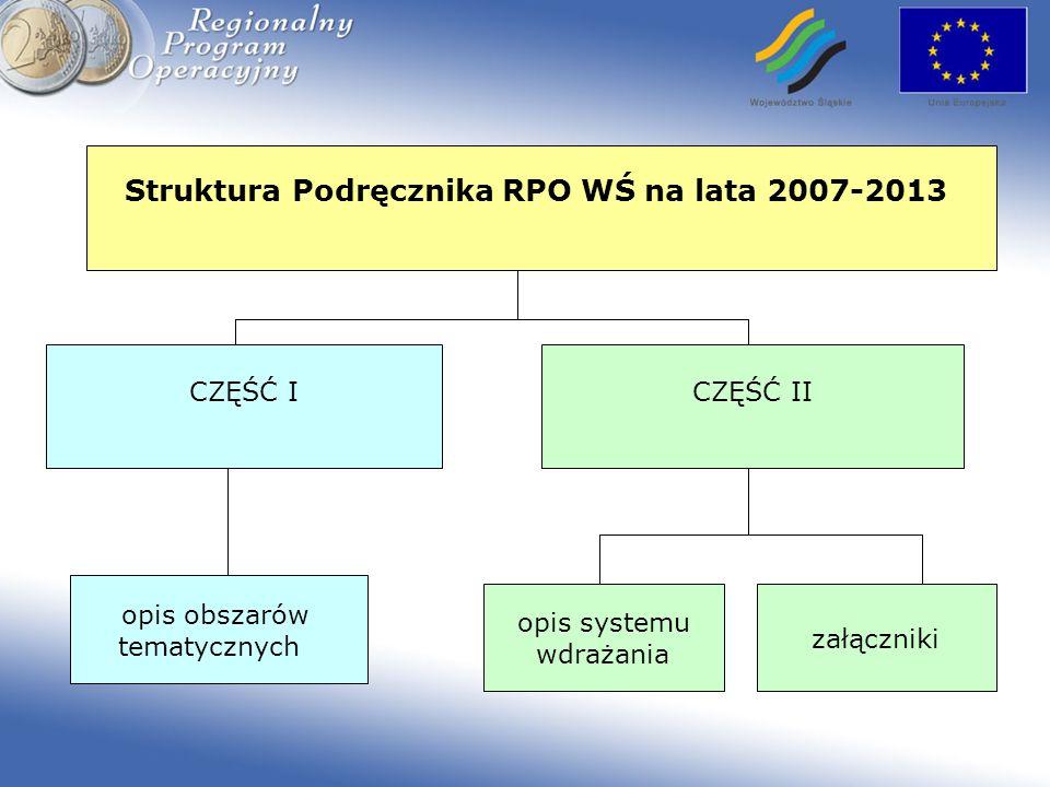 Regionalny Program Operacyjny Województwa Śląskiego 2007-2013 www.rpo.silesia-region.pl Harmonogram WydarzenieTermin Przyjęcie RPO przez Zarząd Województwa21/12/2006 Akceptacja RPO przez Radę Ministrów20/02/2007 Przekazanie RPO Komisji Europejskiej23/02/2007 Negocjacje z KEDo lipca 2007.