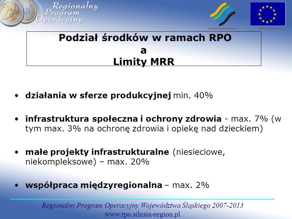 Regionalny Program Operacyjny Województwa Śląskiego 2007-2013 www.rpo.silesia-region.pl RPO – priorytety i alokacje PRIORYTETYALOKACJA (mln ) ALOKACJA na konkursy (mln ) Badania i rozwój technologiczny, innowacje i przedsiębiorczość 364,01293,96 Społeczeństwo informacyjne15065 Turystyka110,4259,80 Kultura53,2733,27 Środowisko180,68118,36 Zrównoważony rozwój miast208,8363,86 Transport320,00134,75 Edukacja82,4872,48 Zdrowie i rekreacja57,76 Pomoc techniczna43,00 Razem Razem 1 570,45 mln