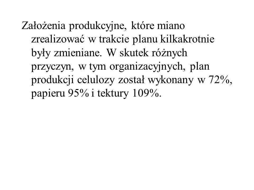 Założenia produkcyjne, które miano zrealizować w trakcie planu kilkakrotnie były zmieniane. W skutek różnych przyczyn, w tym organizacyjnych, plan pro
