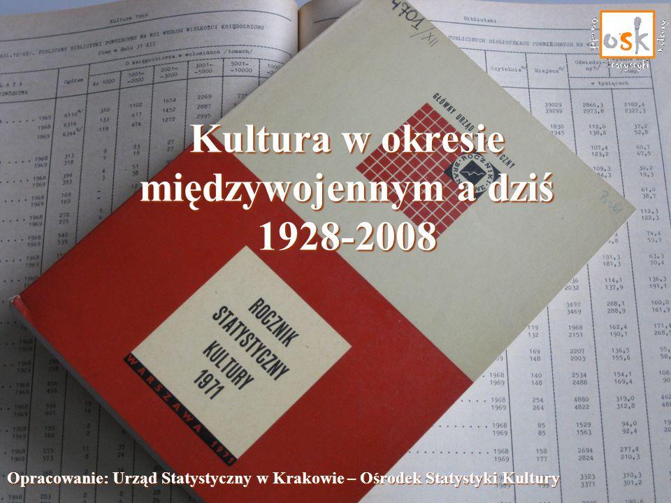 Kultura w okresie międzywojennym a dziś 1928-2008 Opracowanie: Urząd Statystyczny w Krakowie – Ośrodek Statystyki Kultury