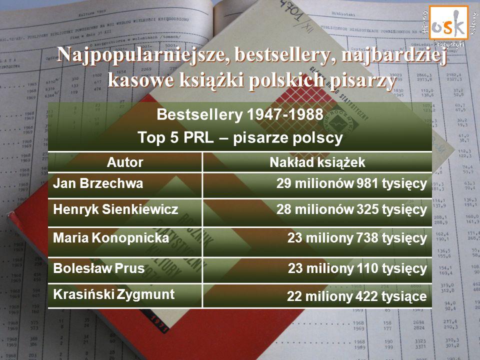 Najpopularniejsze, bestsellery, najbardziej kasowe książki polskich pisarzy Bestsellery 1947-1988 Top 5 PRL – pisarze polscy AutorNakład książek Jan B