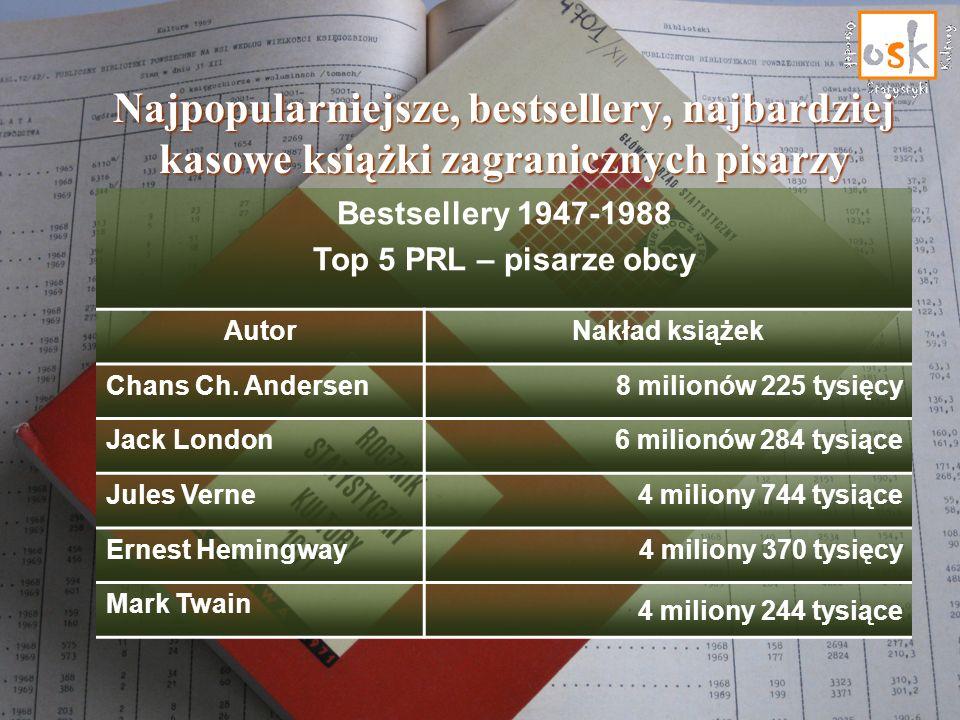 Najpopularniejsze, bestsellery, najbardziej kasowe książki zagranicznych pisarzy Bestsellery 1947-1988 Top 5 PRL – pisarze obcy AutorNakład książek Ch