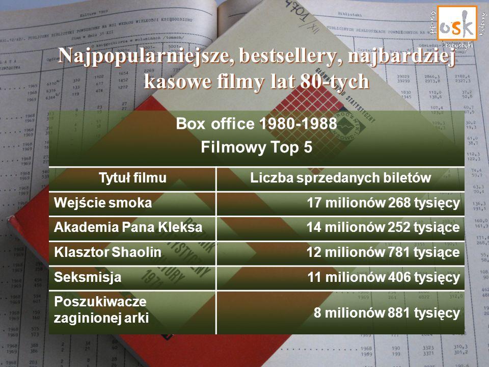 Najpopularniejsze, bestsellery, najbardziej kasowe filmy lat 80-tych Box office 1980-1988 Filmowy Top 5 Tytuł filmuLiczba sprzedanych biletów Wejście