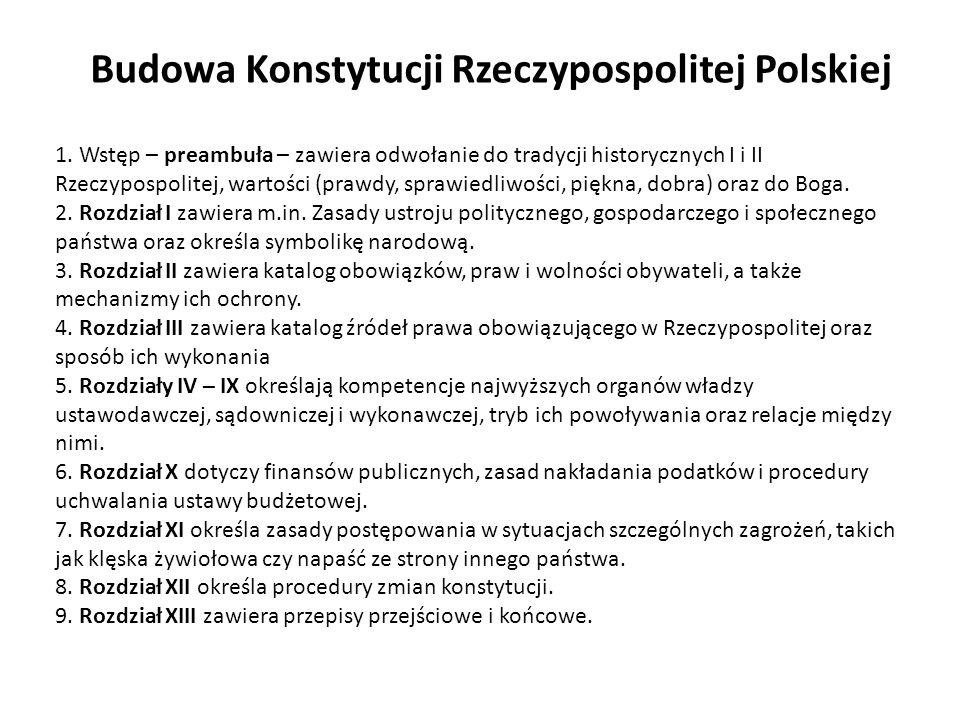 Budowa Konstytucji Rzeczypospolitej Polskiej 1. Wstęp – preambuła – zawiera odwołanie do tradycji historycznych I i II Rzeczypospolitej, wartości (pra