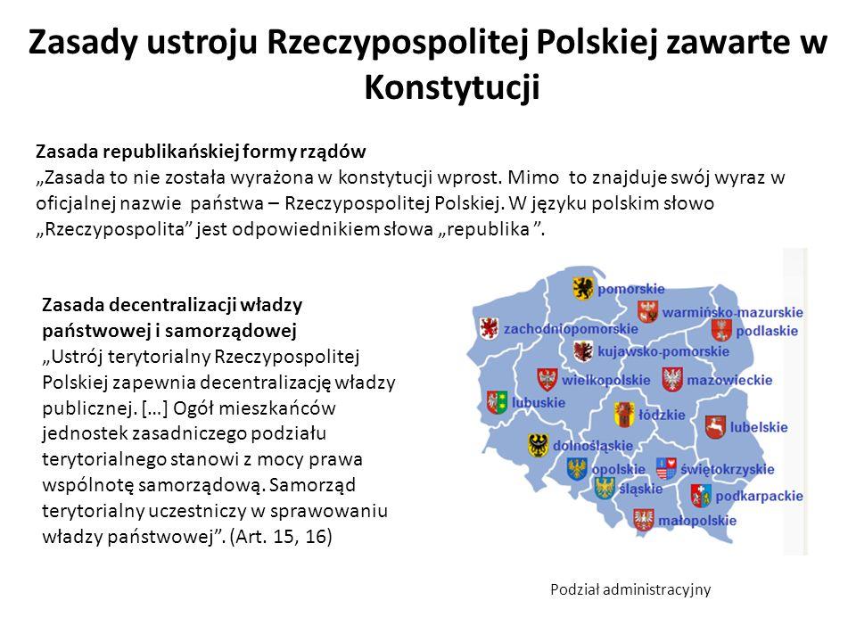 Zasady ustroju Rzeczypospolitej Polskiej zawarte w Konstytucji Zasada republikańskiej formy rządów Zasada to nie została wyrażona w konstytucji wprost