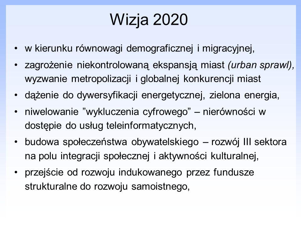 Wizja 2020 w kierunku równowagi demograficznej i migracyjnej, zagrożenie niekontrolowaną ekspansją miast (urban sprawl), wyzwanie metropolizacji i glo