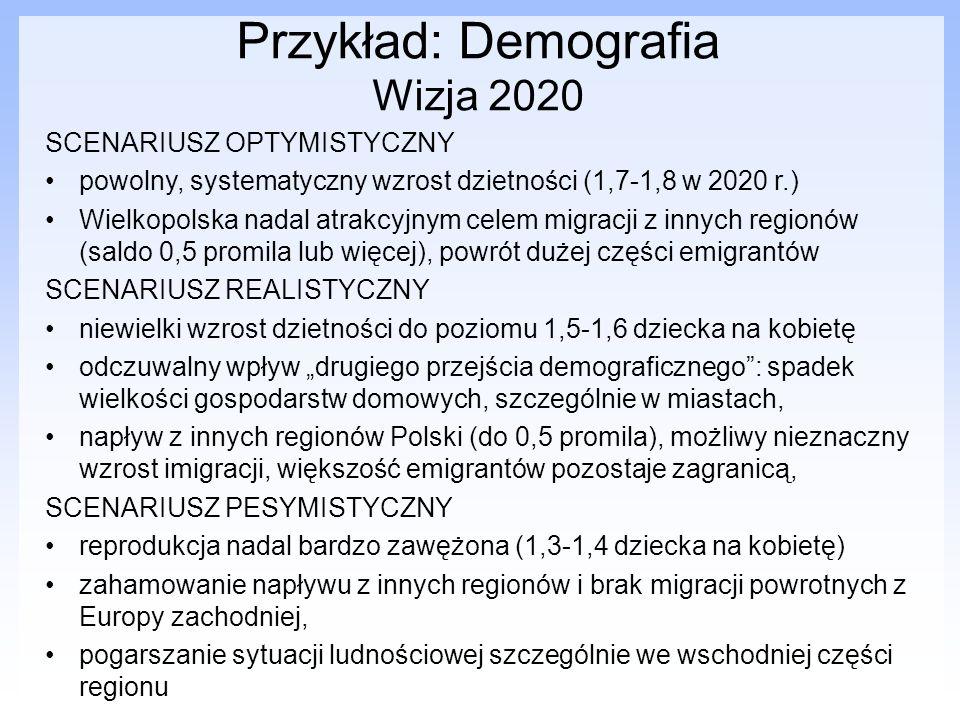Przykład: Demografia Wizja 2020 SCENARIUSZ OPTYMISTYCZNY powolny, systematyczny wzrost dzietności (1,7-1,8 w 2020 r.) Wielkopolska nadal atrakcyjnym c
