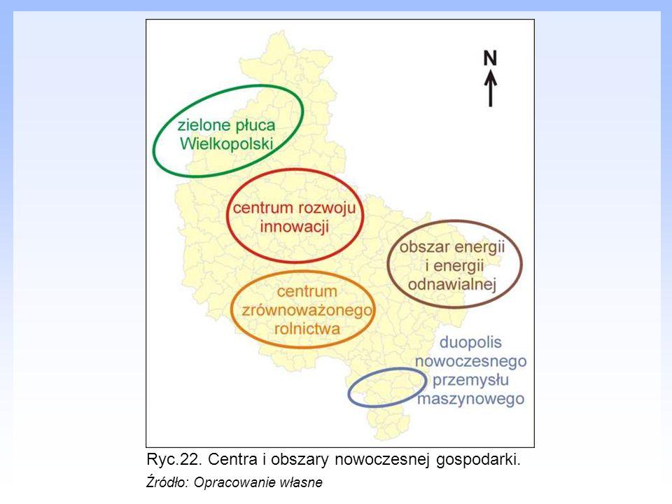 Ryc.22. Centra i obszary nowoczesnej gospodarki. Źródło: Opracowanie własne