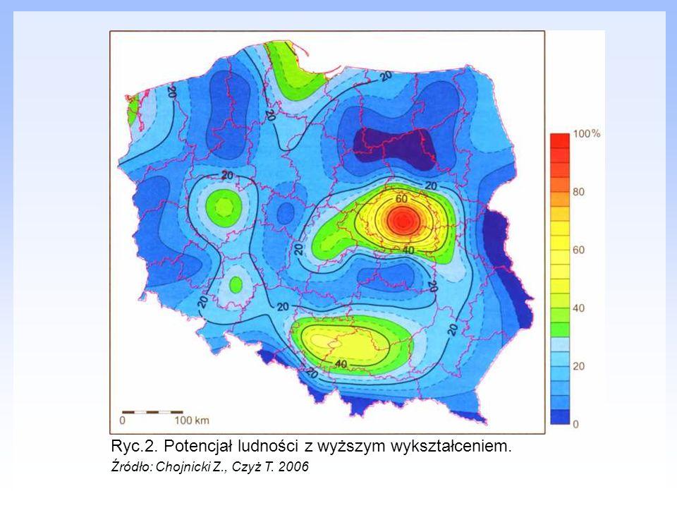Przykład: Demografia Diagnoza 2006 potencjał demograficzny: społeczeństwo Wielkopolski jest młode (mediana wieku 2006 r.