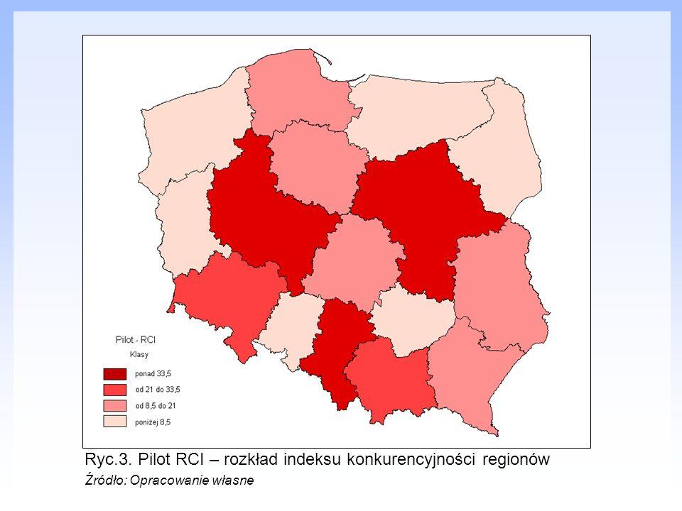 Ryc.3. Pilot RCI – rozkład indeksu konkurencyjności regionów Źródło: Opracowanie własne