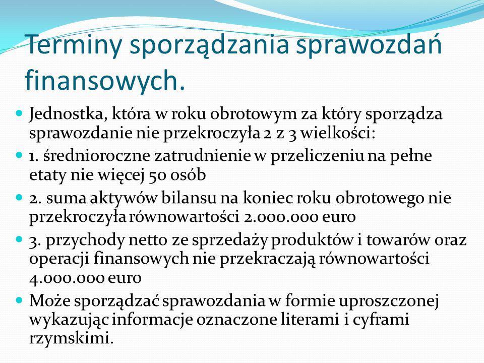Terminy sporządzania sprawozdań finansowych.