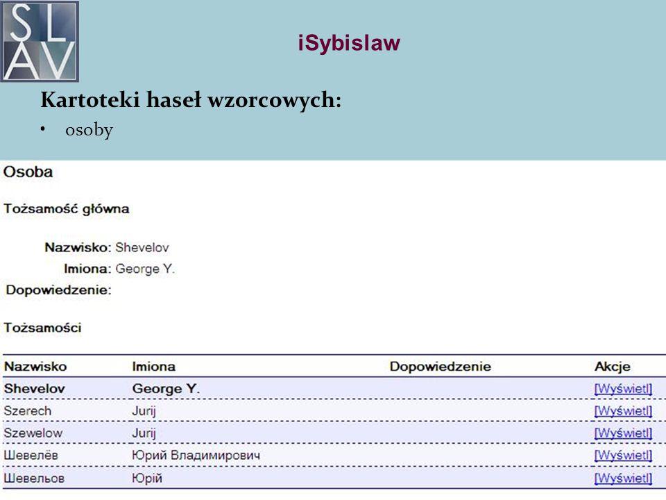 iSybislaw Kartoteki haseł wzorcowych: osoby