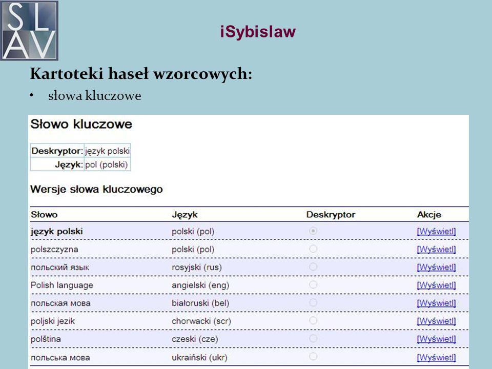 iSybislaw Kartoteki haseł wzorcowych: słowa kluczowe