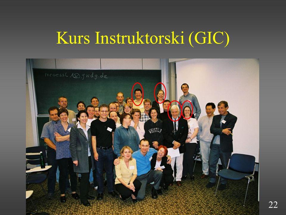 Kurs Instruktorski (GIC) 22