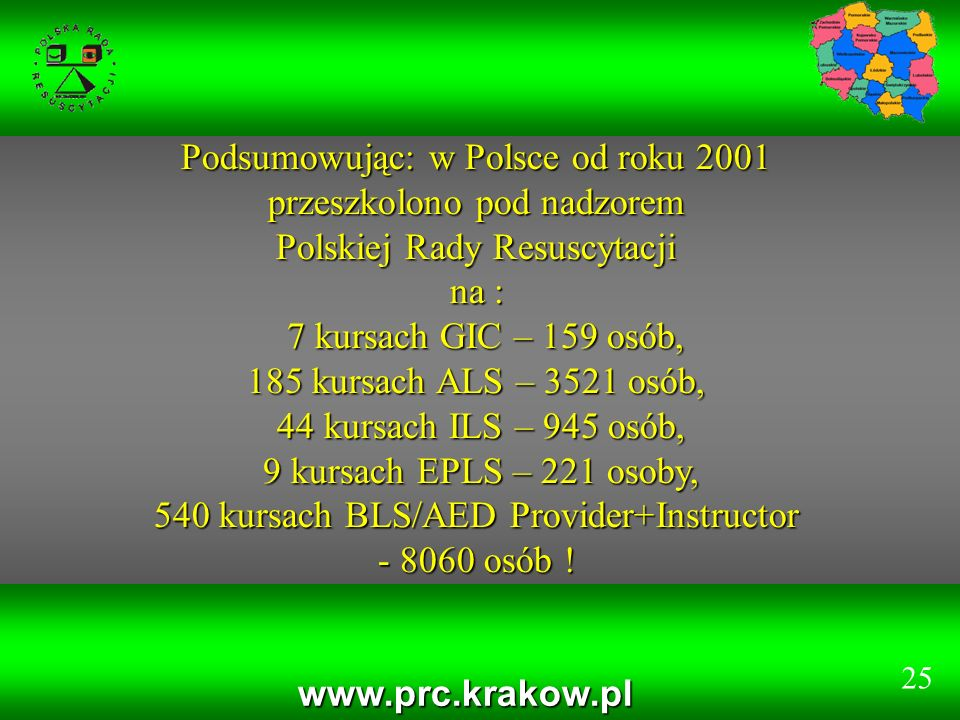 Podsumowując: w Polsce od roku 2001 przeszkolono pod nadzorem Polskiej Rady Resuscytacji na : 7 kursach GIC – 159 osób, 7 kursach GIC – 159 osób, 185