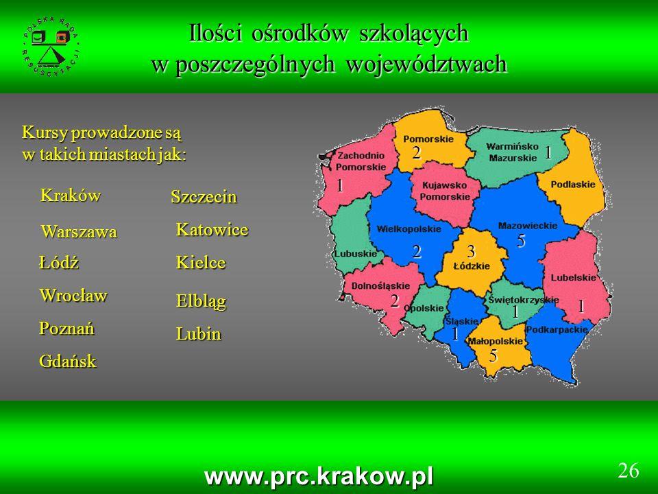 Ilości ośrodków szkolących w poszczególnych województwach 2 5 1 32 1 2 5 1 1 www.prc.krakow.pl Kursy prowadzone są w takich miastach jak: 1 Kraków War