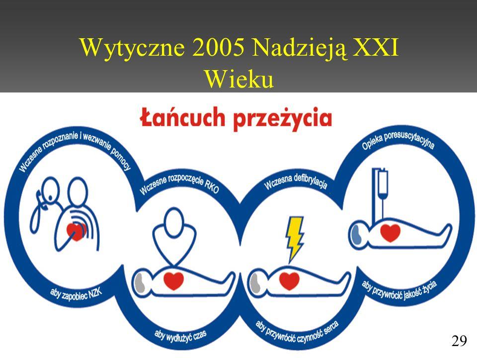 Wytyczne 2005 Nadzieją XXI Wieku 29