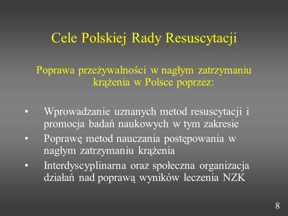 Cele Polskiej Rady Resuscytacji Poprawa przeżywalności w nagłym zatrzymaniu krążenia w Polsce poprzez: Wprowadzanie uznanych metod resuscytacji i prom