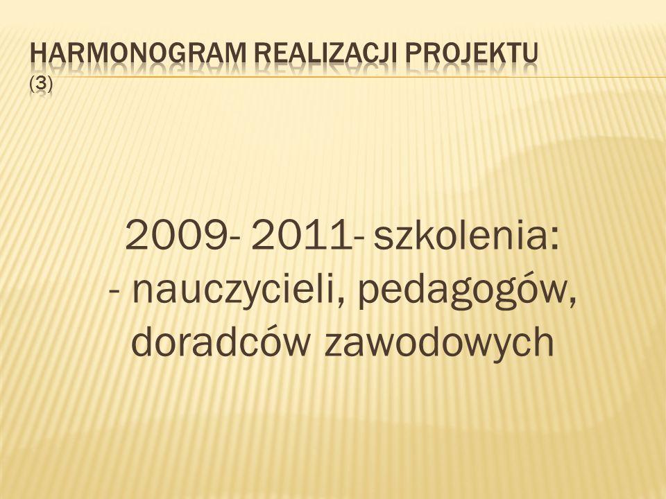 2009- 2011- szkolenia: - nauczycieli, pedagogów, doradców zawodowych