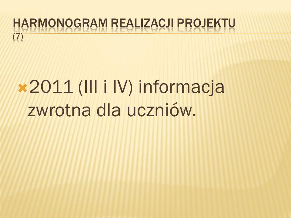 2011 (III i IV) informacja zwrotna dla uczniów.