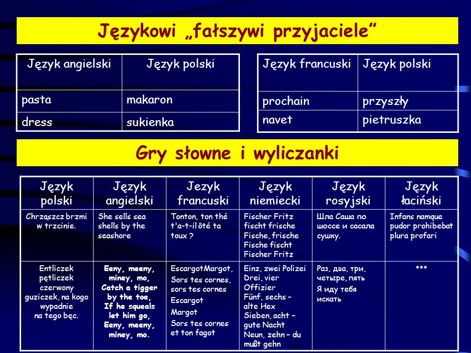 wyrażenia idiomatyczne Czterowiersz Wyrażenia idiomatyczne Debata: Europa, Symfonia języków - Jedność w Różnorodności.
